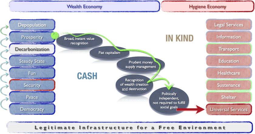 Sustainable_Economics_Overview