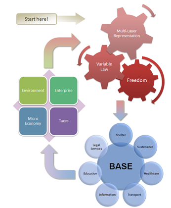 MLR-BASE-cycle
